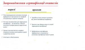сертифікація учителів