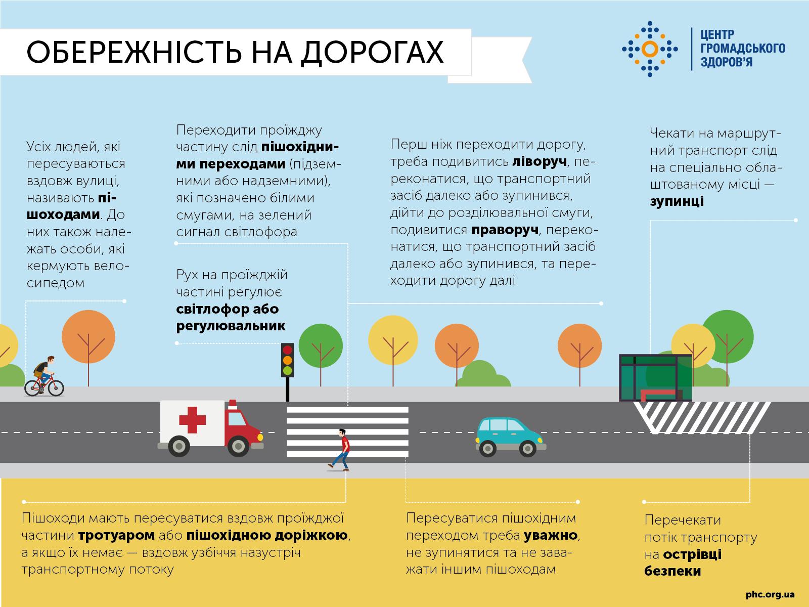Безпечні канікули: що мають знати діти про обережність на дорогах і дорожні знаки