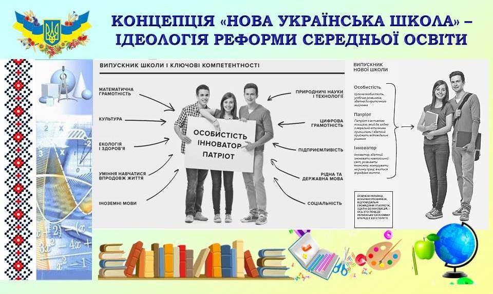 """Які зміни чекають освітян передбачені Концепцією реалізації державної політики у сфері реформування загальної середньої освіти """"Нова українська школа"""" на період до 2029 року"""