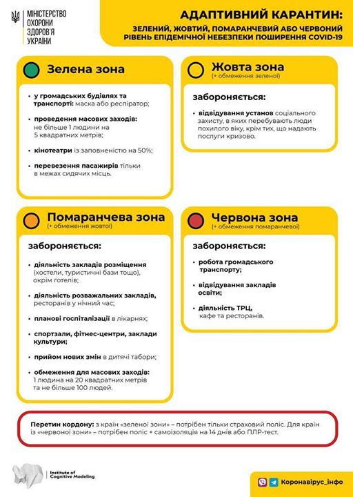 З 14 вересня почне діяти нове епідемічне зонування
